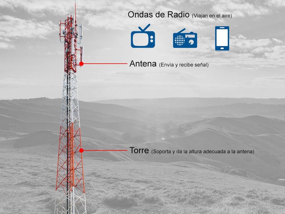 cómo funcionan las radiobases